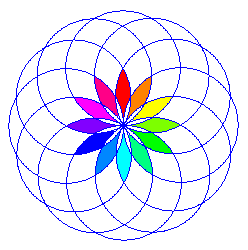 The Standard Artists' Colour Wheel in a Logo Pattern